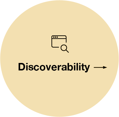 discoverability.png